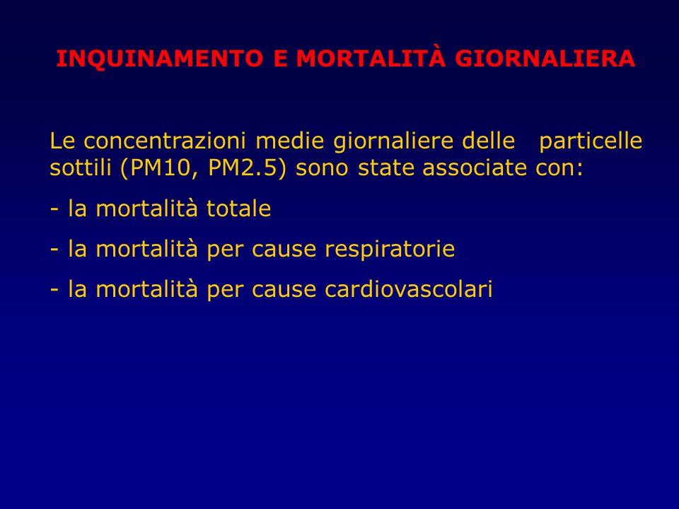 INQUINAMENTO E MORTALITÀ GIORNALIERA Le concentrazioni medie giornaliere delle particelle sottili (PM10, PM2.5) sono state associate con: - la mortali