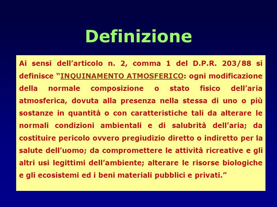 Definizione Ai sensi dellarticolo n. 2, comma 1 del D.P.R. 203/88 si definisce INQUINAMENTO ATMOSFERICO: ogni modificazione della normale composizione