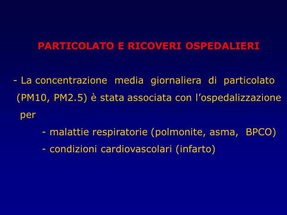 PARTICOLATO E RICOVERI OSPEDALIERI - La concentrazione media giornaliera di particolato (PM10, PM2.5) è stata associata con lospedalizzazione per - ma