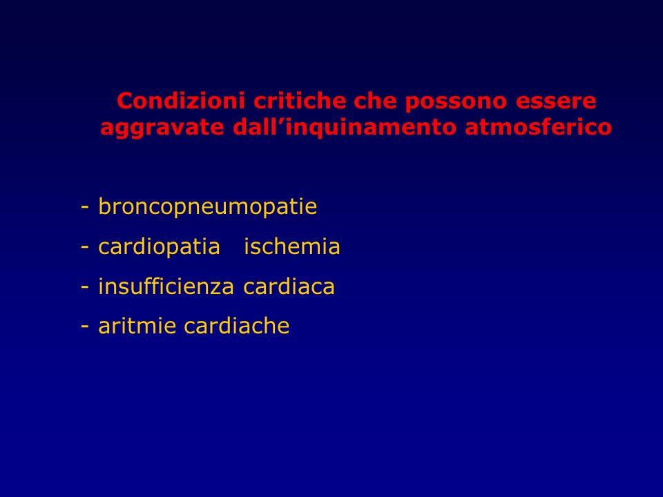 Condizioni critiche che possono essere aggravate dallinquinamento atmosferico - broncopneumopatie - cardiopatia ischemia - insufficienza cardiaca - ar