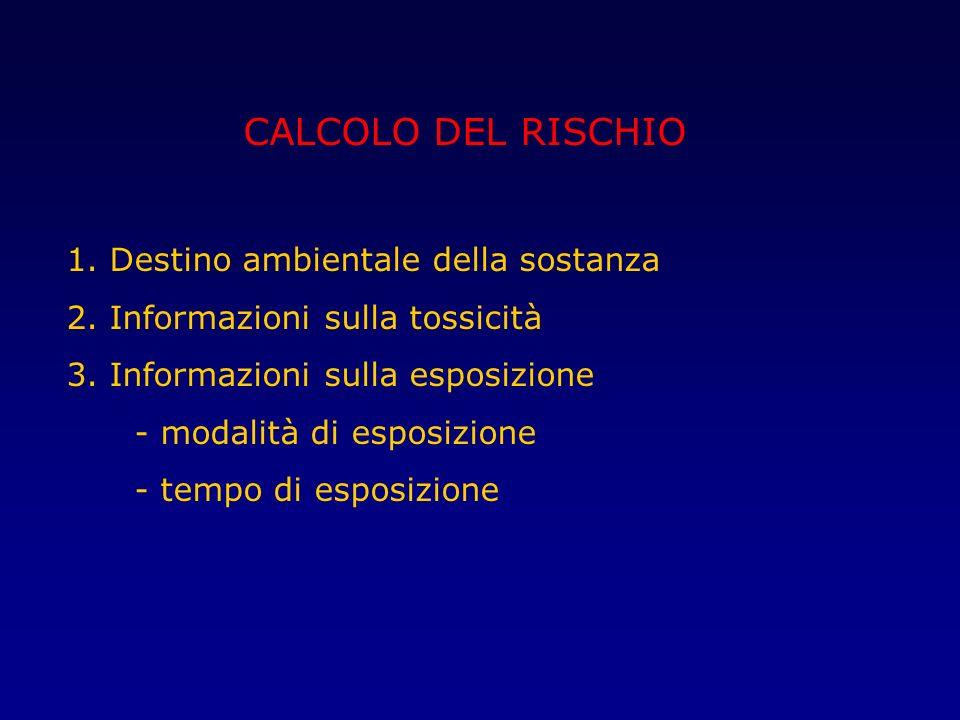 CALCOLO DEL RISCHIO 1. Destino ambientale della sostanza 2. Informazioni sulla tossicità 3. Informazioni sulla esposizione - modalità di esposizione -