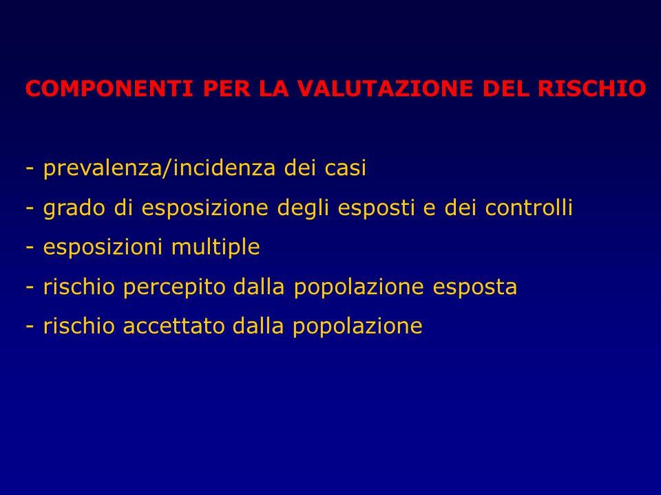 COMPONENTI PER LA VALUTAZIONE DEL RISCHIO - prevalenza/incidenza dei casi - grado di esposizione degli esposti e dei controlli - esposizioni multiple