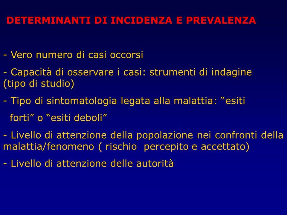 DETERMINANTI DI INCIDENZA E PREVALENZA - Vero numero di casi occorsi - Capacità di osservare i casi: strumenti di indagine (tipo di studio) - Tipo di