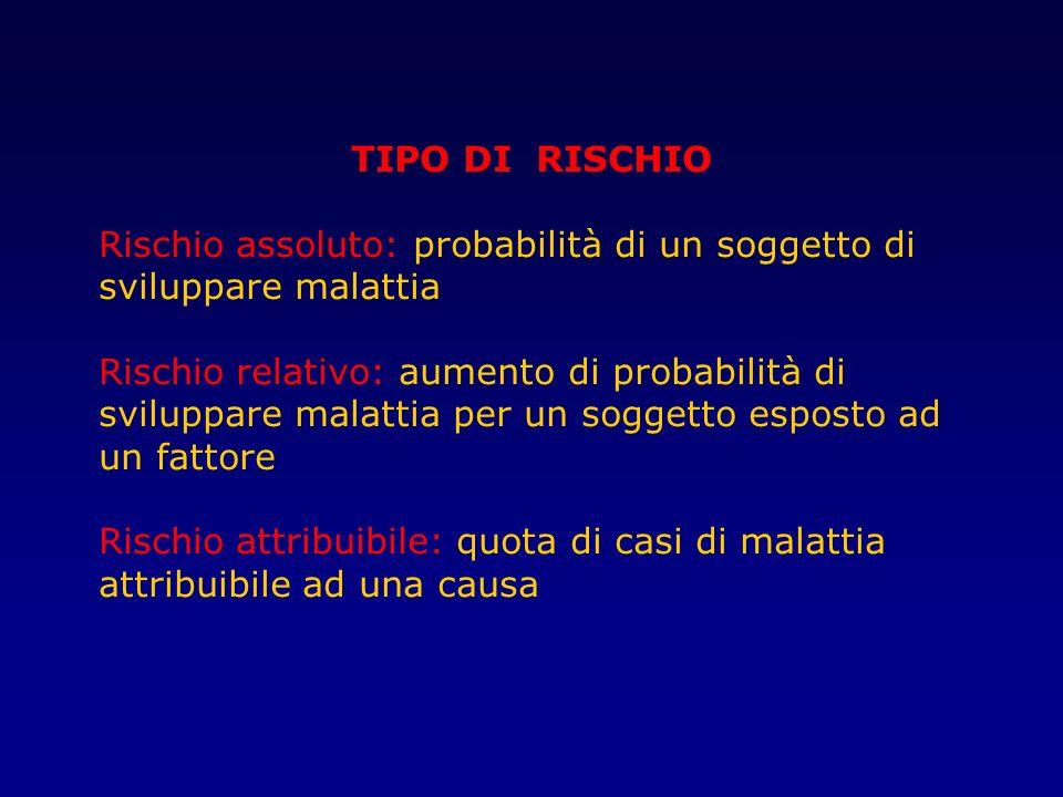 TIPO DI RISCHIO Rischio assoluto: probabilità di un soggetto di sviluppare malattia Rischio relativo: aumento di probabilità di sviluppare malattia pe