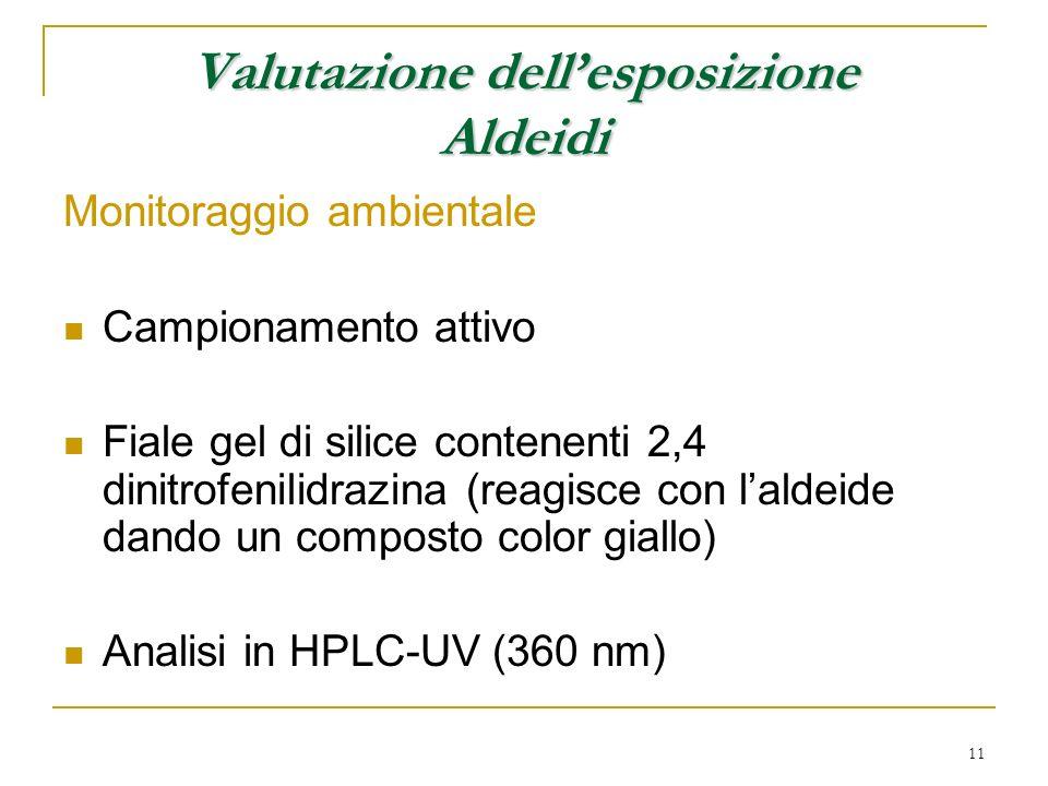 11 Valutazione dellesposizione Aldeidi Monitoraggio ambientale Campionamento attivo Fiale gel di silice contenenti 2,4 dinitrofenilidrazina (reagisce con laldeide dando un composto color giallo) Analisi in HPLC-UV (360 nm)