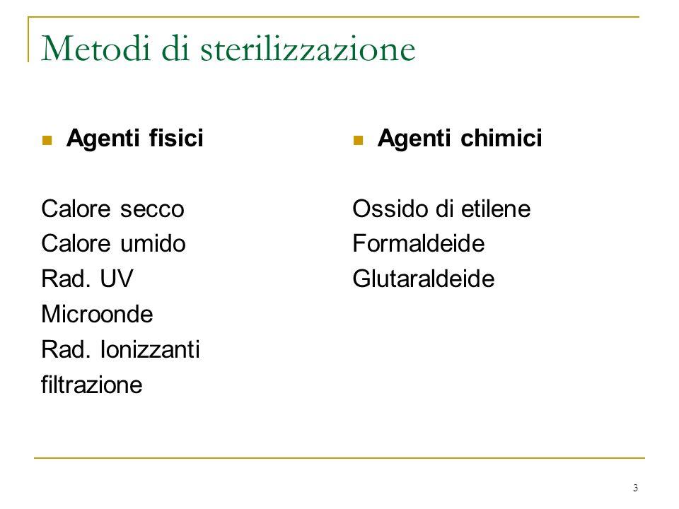 4 Formaldeide sterilizzante e disinfettante di materiali ambienti per le sue capacità germicide e sporicide (ormai sempre meno utilizzato) in soluzione ad alte concentrazioni (formalina) fissazione di tessuti e conservazione dei pezzi anatomici