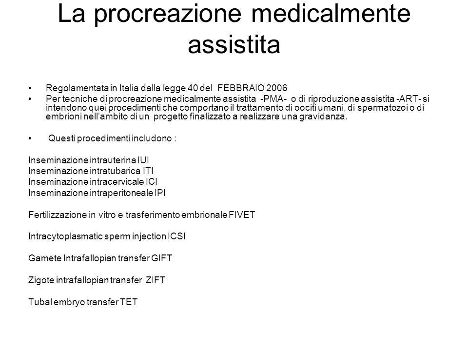 La procreazione medicalmente assistita Regolamentata in Italia dalla legge 40 del FEBBRAIO 2006 Per tecniche di procreazione medicalmente assistita -P