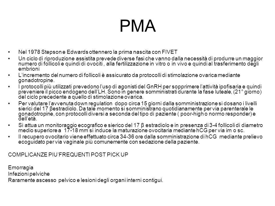 PMA Nel 1978 Stepson e Edwards ottennero la prima nascita con FIVET Un ciclo di riproduzione assistita prevede diverse fasi che vanno dalla necessità