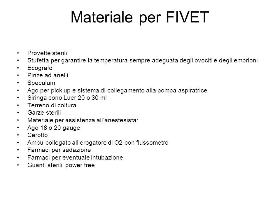 Materiale per FIVET Provette sterili Stufetta per garantire la temperatura sempre adeguata degli ovociti e degli embrioni Ecografo Pinze ad anelli Spe