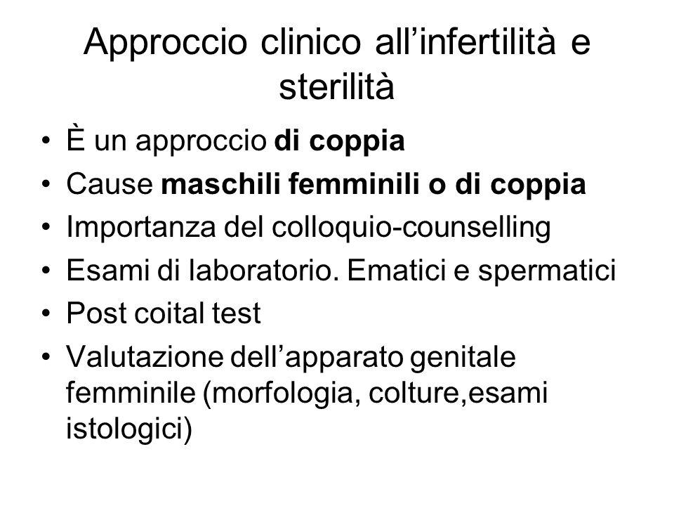 Approccio clinico allinfertilità e sterilità È un approccio di coppia Cause maschili femminili o di coppia Importanza del colloquio-counselling Esami