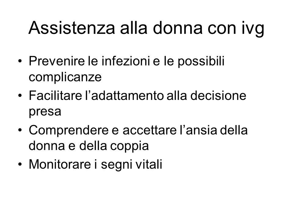Assistenza alla donna con ivg Prevenire le infezioni e le possibili complicanze Facilitare ladattamento alla decisione presa Comprendere e accettare l