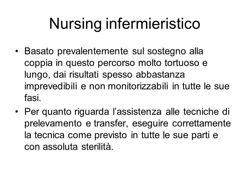 Nursing infermieristico Basato prevalentemente sul sostegno alla coppia in questo percorso molto tortuoso e lungo, dai risultati spesso abbastanza imp