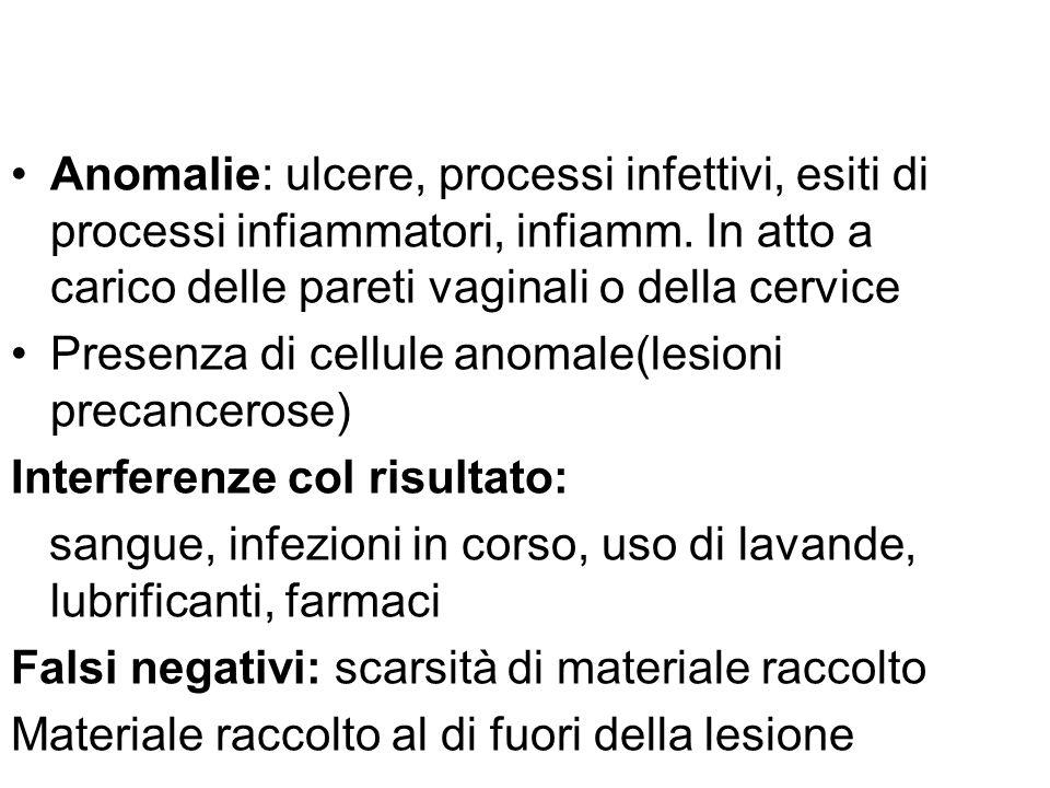 Anomalie: ulcere, processi infettivi, esiti di processi infiammatori, infiamm. In atto a carico delle pareti vaginali o della cervice Presenza di cell