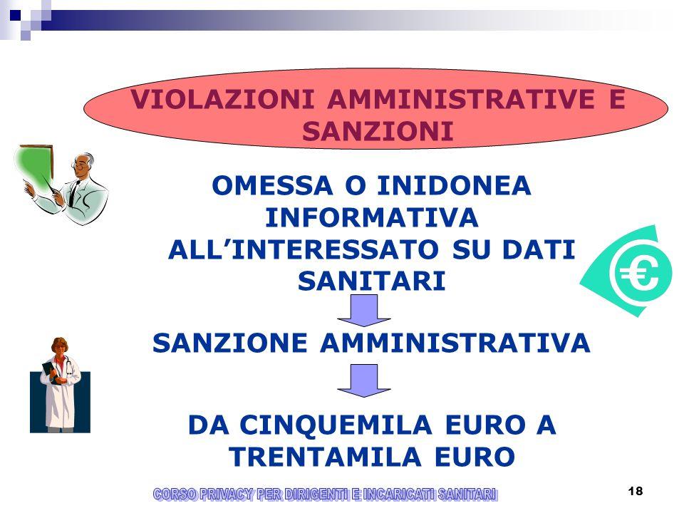 18 VIOLAZIONI AMMINISTRATIVE E SANZIONI OMESSA O INIDONEA INFORMATIVA ALLINTERESSATO SU DATI SANITARI SANZIONE AMMINISTRATIVA DA CINQUEMILA EURO A TRENTAMILA EURO