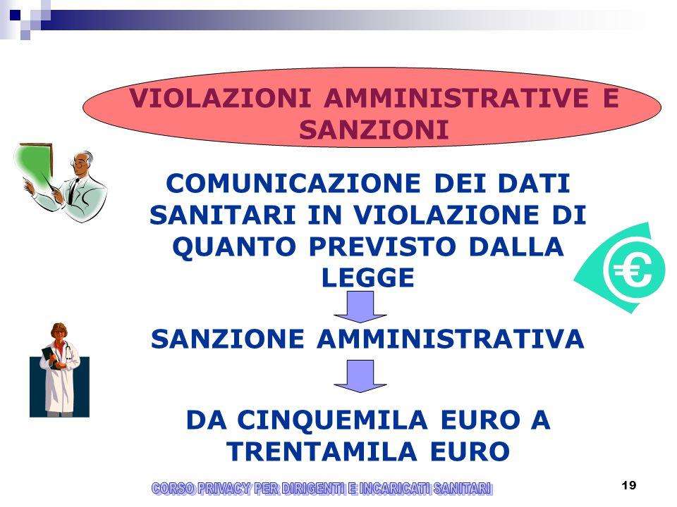 19 VIOLAZIONI AMMINISTRATIVE E SANZIONI COMUNICAZIONE DEI DATI SANITARI IN VIOLAZIONE DI QUANTO PREVISTO DALLA LEGGE SANZIONE AMMINISTRATIVA DA CINQUEMILA EURO A TRENTAMILA EURO