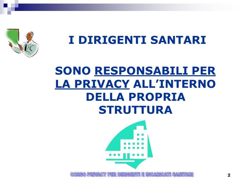 2 I DIRIGENTI SANTARI SONO RESPONSABILI PER LA PRIVACY ALLINTERNO DELLA PROPRIA STRUTTURA