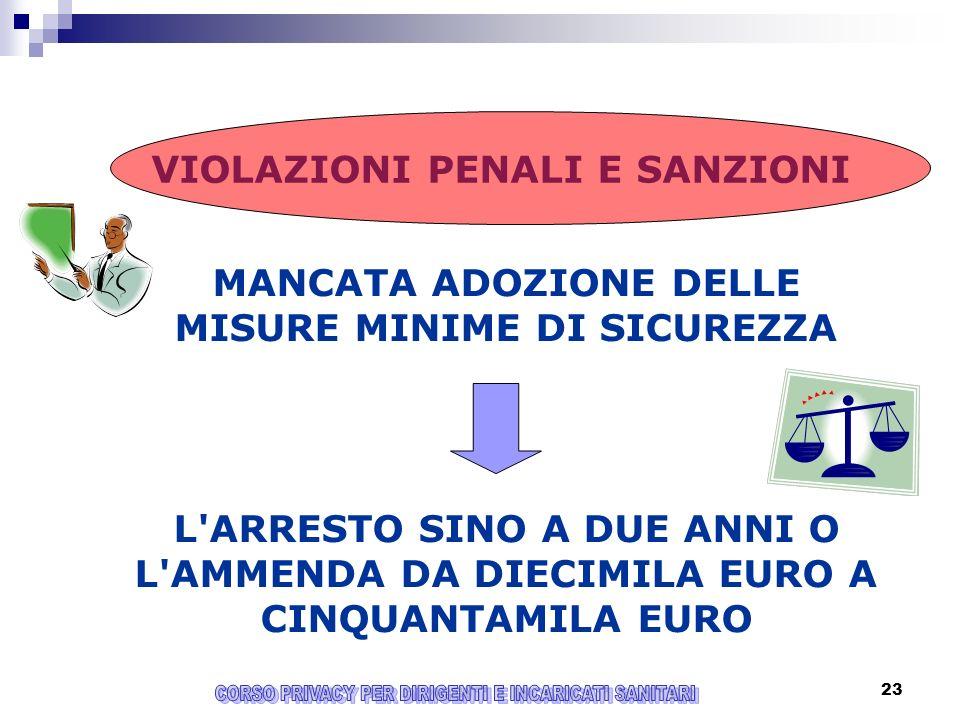 23 VIOLAZIONI PENALI E SANZIONI MANCATA ADOZIONE DELLE MISURE MINIME DI SICUREZZA L ARRESTO SINO A DUE ANNI O L AMMENDA DA DIECIMILA EURO A CINQUANTAMILA EURO