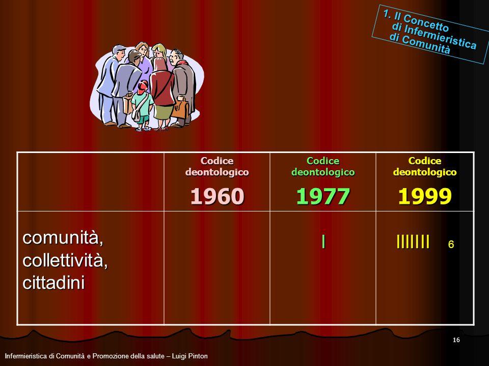 16 Codice deontologico 1960 1977 1999 comunità, collettività, cittadiniI IIIIIII 6 1. Il Concetto di Infermieristica di Infermieristica di Comunità di