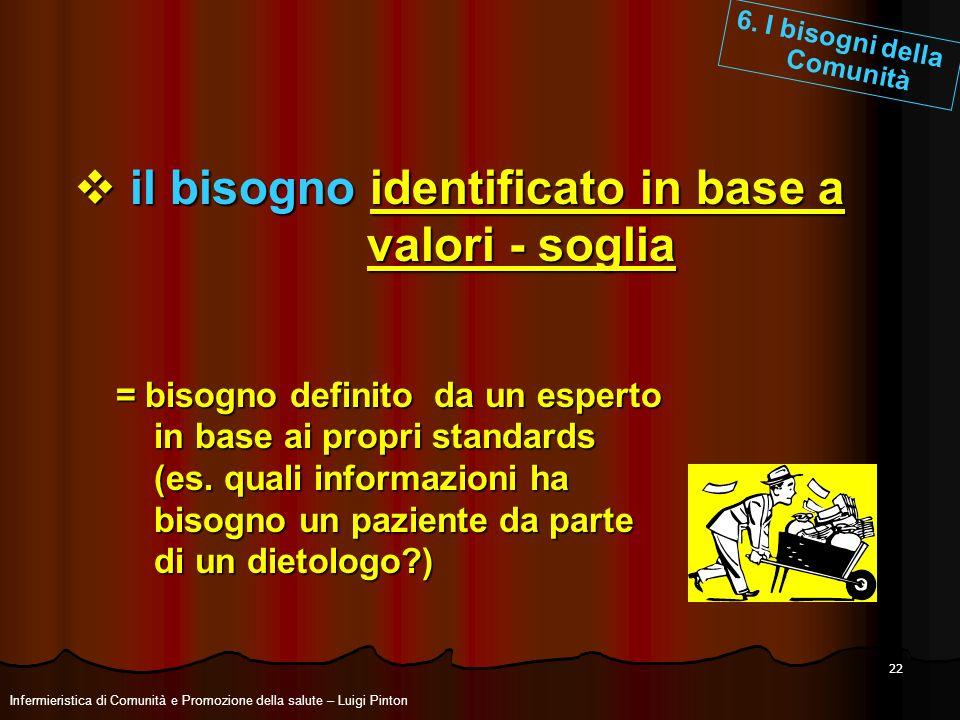 22 il bisogno identificato in base a il bisogno identificato in base a valori - soglia valori - soglia = bisogno definito da un esperto = bisogno defi