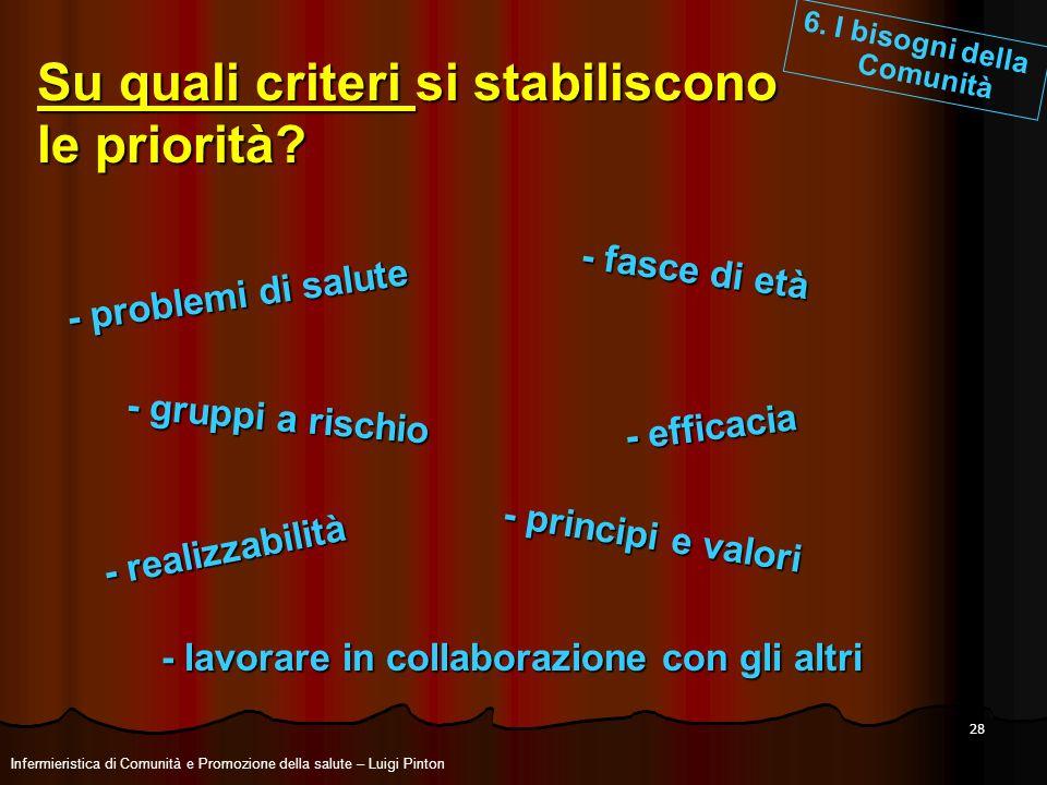 28 Su quali criteri si stabiliscono le priorità? - problemi di salute - problemi di salute - realizzabilità - realizzabilità - gruppi a rischio - grup