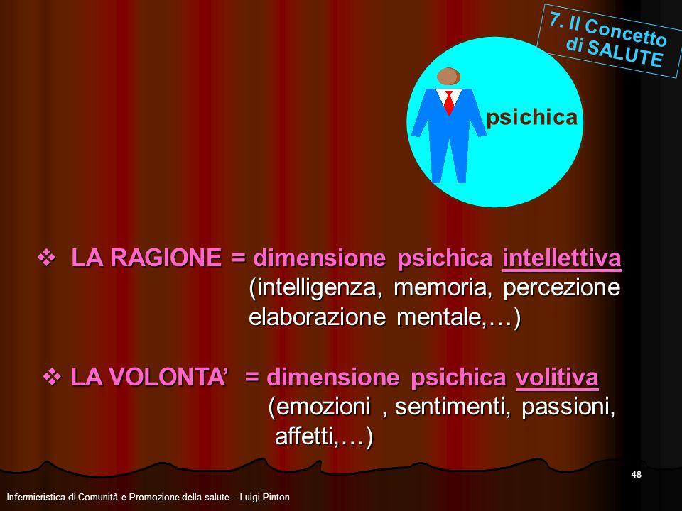 48 LA RAGIONE = dimensione psichica intellettiva (intelligenza, memoria, percezione elaborazione mentale,…) LA VOLONTA = dimensione psichica volitiva