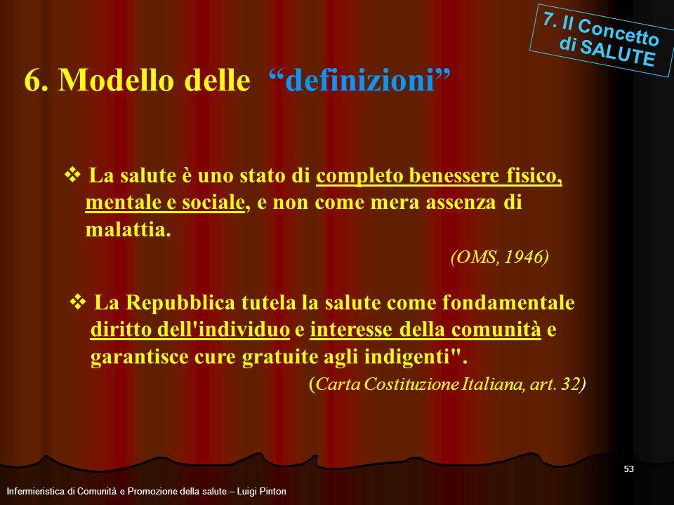 53 6. Modello delle definizioni La Repubblica tutela la salute come fondamentale diritto dell'individuo e interesse della comunità e garantisce cure g