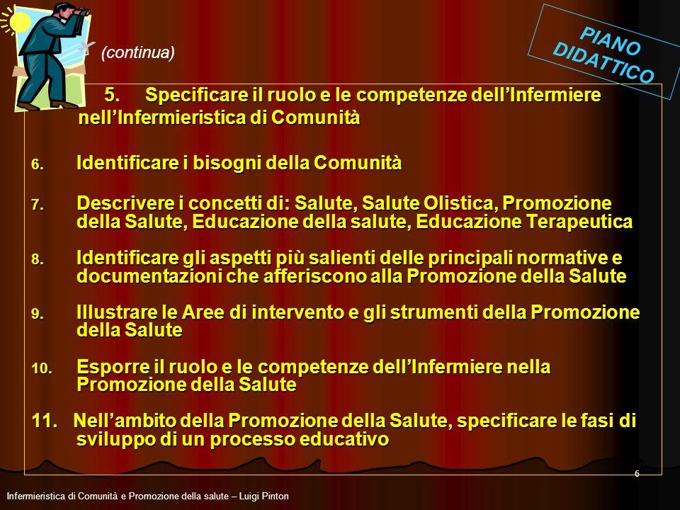 6 5. Specificare il ruolo e le competenze dellInfermiere 5. Specificare il ruolo e le competenze dellInfermiere nellInfermieristica di Comunità nellIn