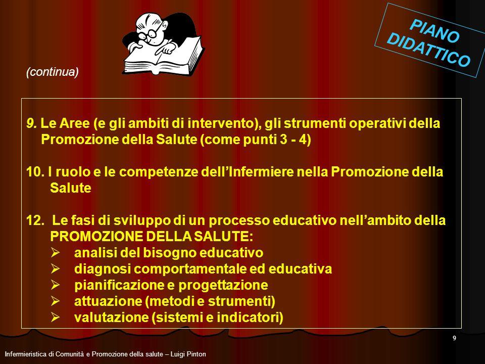 20 2.Le normative principali in cui si inserisce lInfermieristica di Comunità 3.