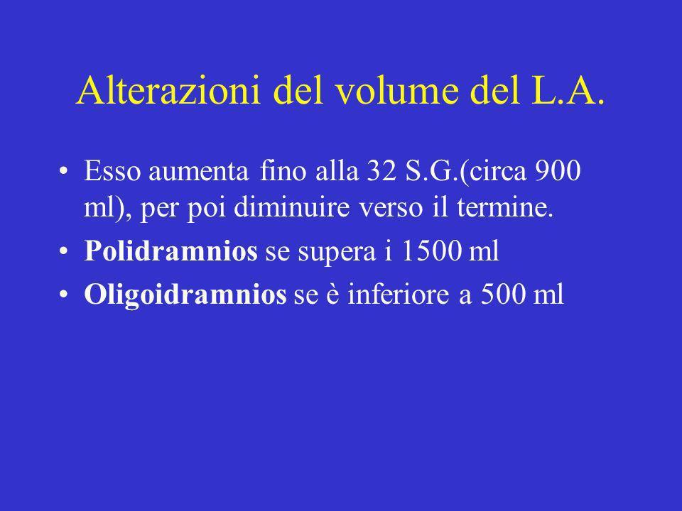 Alterazioni del volume del L.A. Esso aumenta fino alla 32 S.G.(circa 900 ml), per poi diminuire verso il termine. Polidramnios se supera i 1500 ml Oli