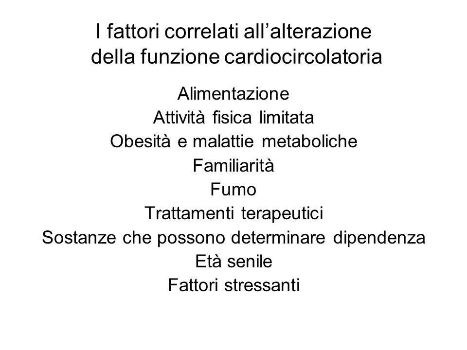 I fattori correlati allalterazione della funzione cardiocircolatoria Alimentazione Attività fisica limitata Obesità e malattie metaboliche Familiarità
