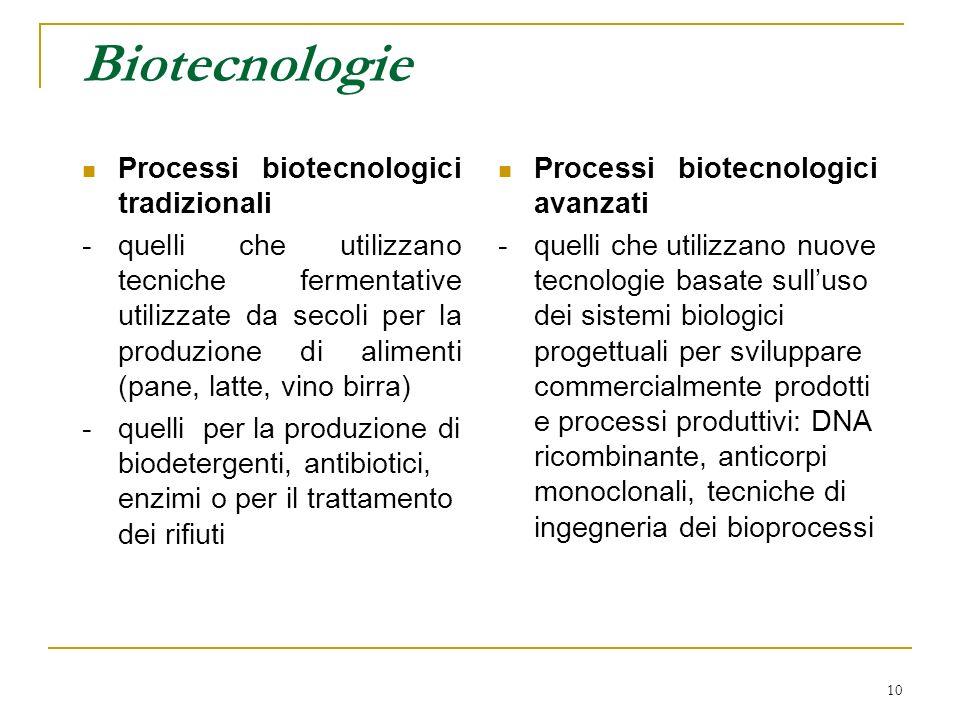 10 Biotecnologie Processi biotecnologici tradizionali -quelli che utilizzano tecniche fermentative utilizzate da secoli per la produzione di alimenti