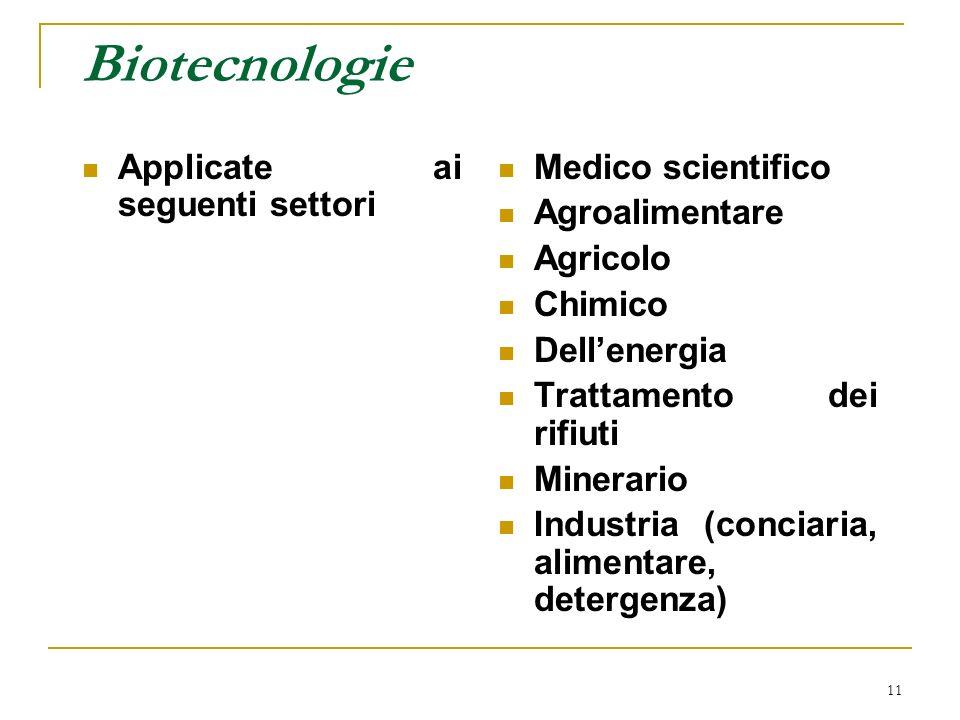 11 Biotecnologie Applicate ai seguenti settori Medico scientifico Agroalimentare Agricolo Chimico Dellenergia Trattamento dei rifiuti Minerario Indust