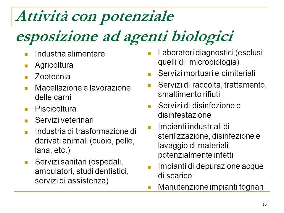 13 Attività con potenziale esposizione ad agenti biologici Industria alimentare Agricoltura Zootecnia Macellazione e lavorazione delle carni Piscicolt