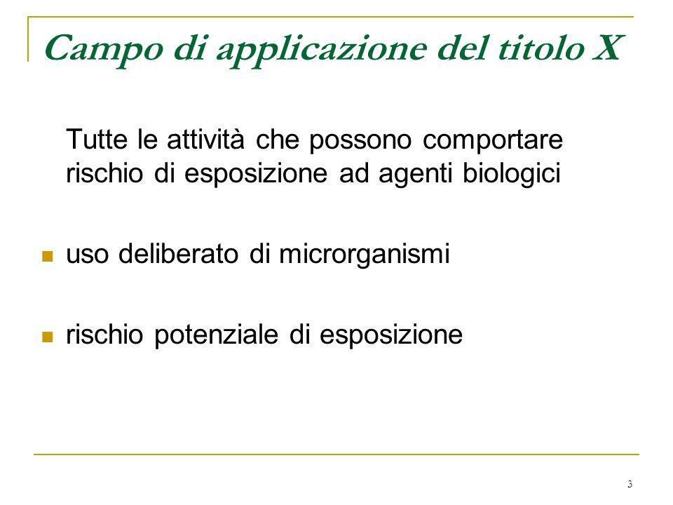 3 Campo di applicazione del titolo X Tutte le attività che possono comportare rischio di esposizione ad agenti biologici uso deliberato di microrganis