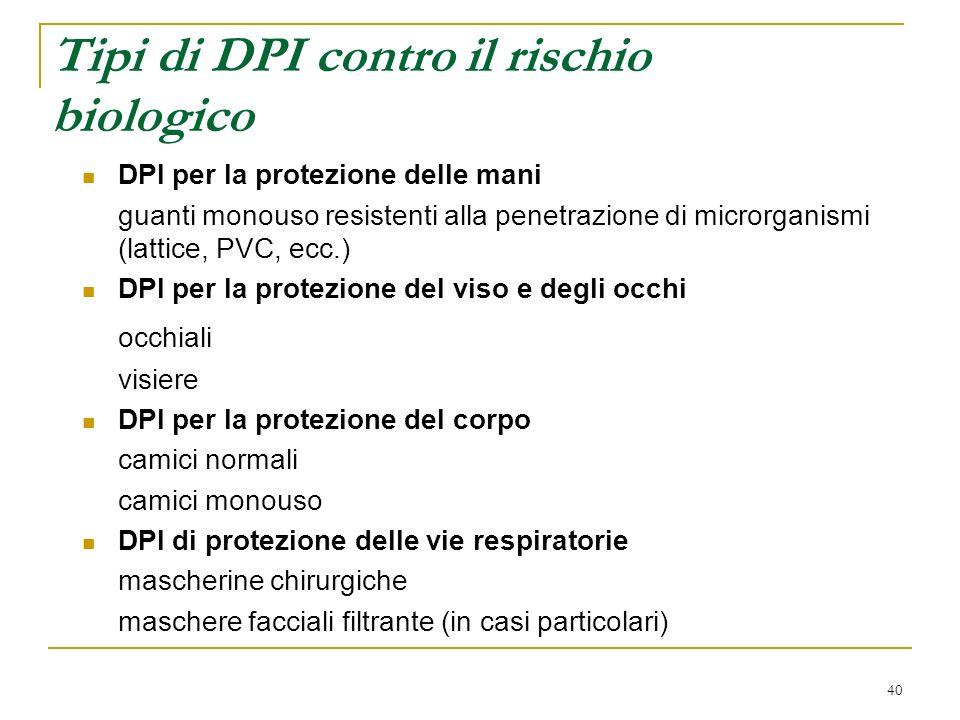 40 Tipi di DPI contro il rischio biologico DPI per la protezione delle mani guanti monouso resistenti alla penetrazione di microrganismi (lattice, PVC