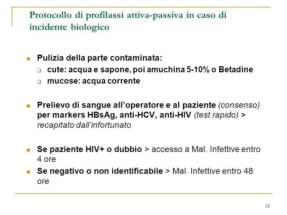58 Protocollo di profilassi attiva-passiva in caso di incidente biologico Pulizia della parte contaminata: cute: acqua e sapone, poi amuchina 5-10% o