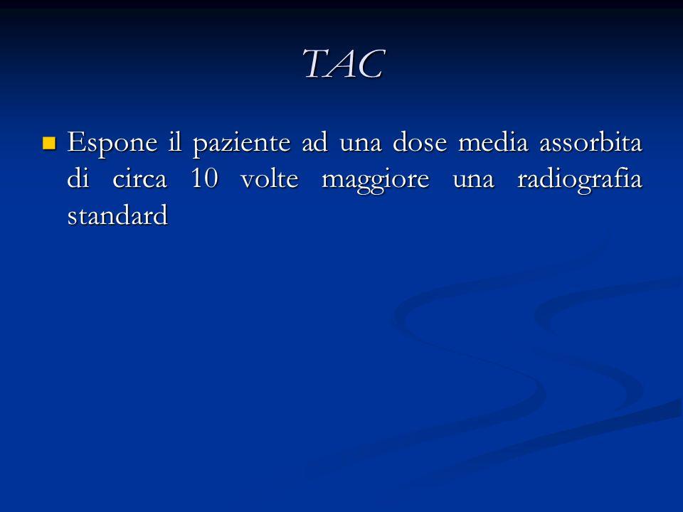 TAC Espone il paziente ad una dose media assorbita di circa 10 volte maggiore una radiografia standard Espone il paziente ad una dose media assorbita