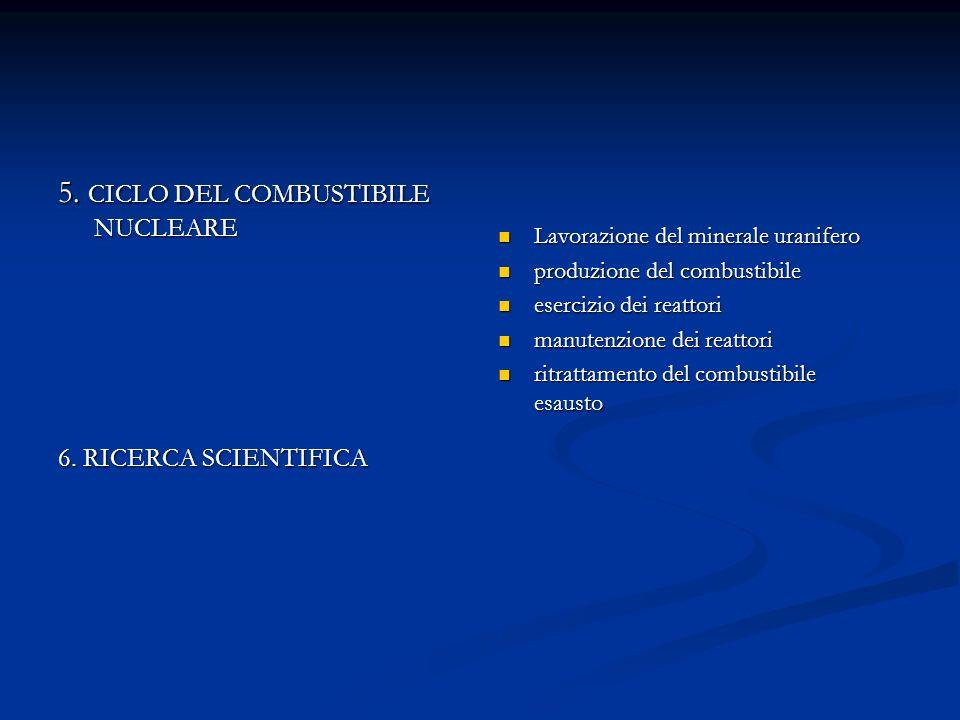 5. CICLO DEL COMBUSTIBILE NUCLEARE 6. RICERCA SCIENTIFICA Lavorazione del minerale uranifero produzione del combustibile esercizio dei reattori manute