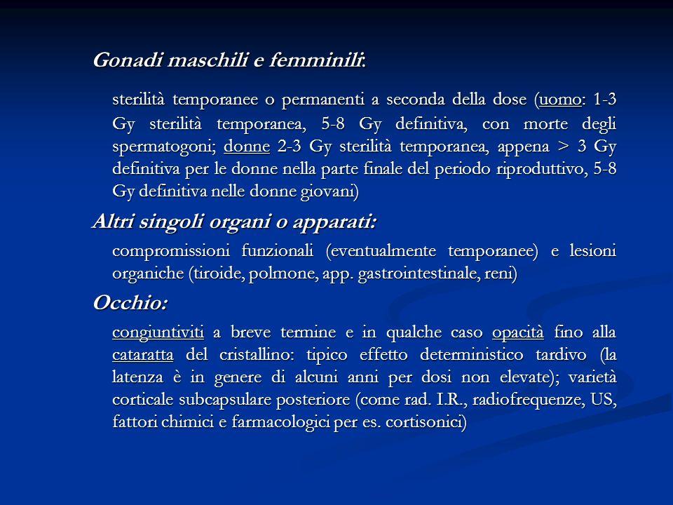 Gonadi maschili e femminili : sterilità temporanee o permanenti a seconda della dose (uomo: 1-3 Gy sterilità temporanea, 5-8 Gy definitiva, con morte