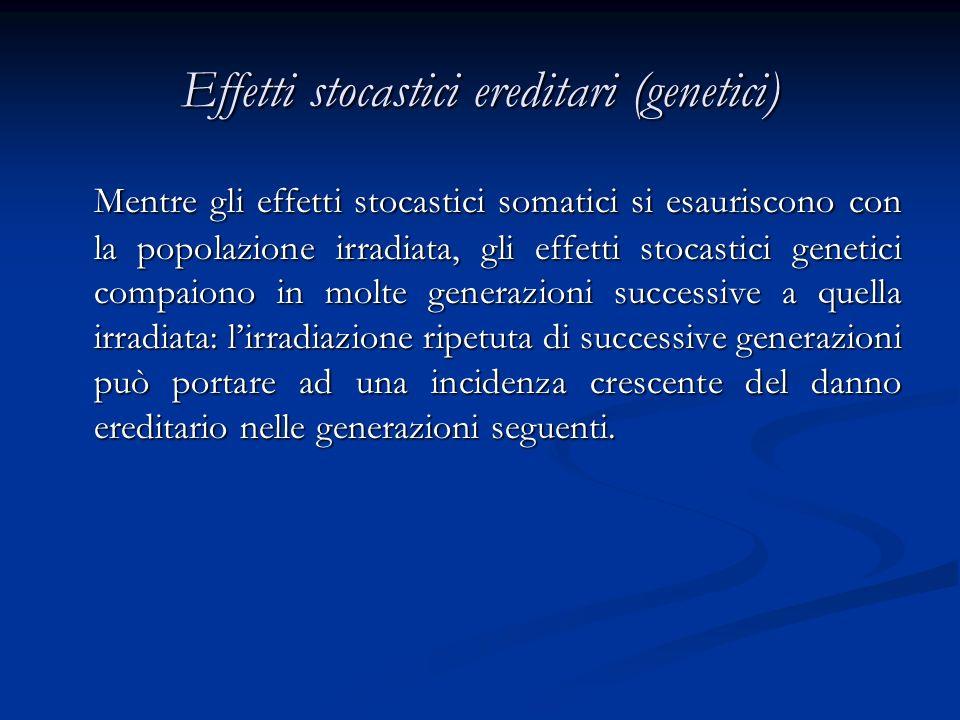 Effetti stocastici ereditari (genetici) Mentre gli effetti stocastici somatici si esauriscono con la popolazione irradiata, gli effetti stocastici gen
