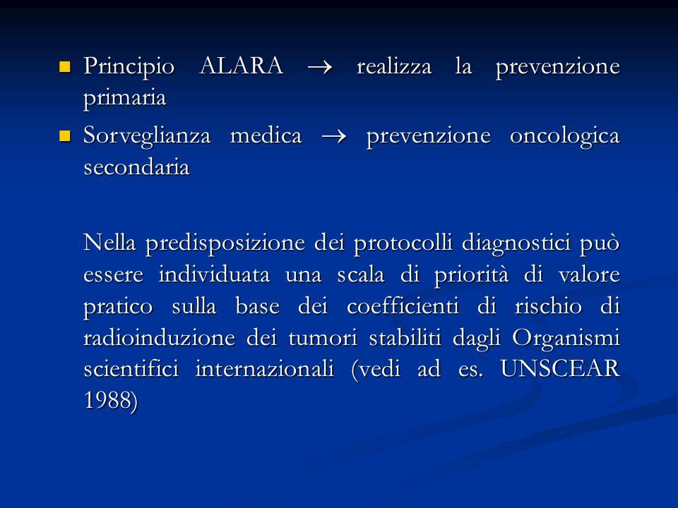 Principio ALARA realizza la prevenzione primaria Principio ALARA realizza la prevenzione primaria Sorveglianza medica prevenzione oncologica secondari