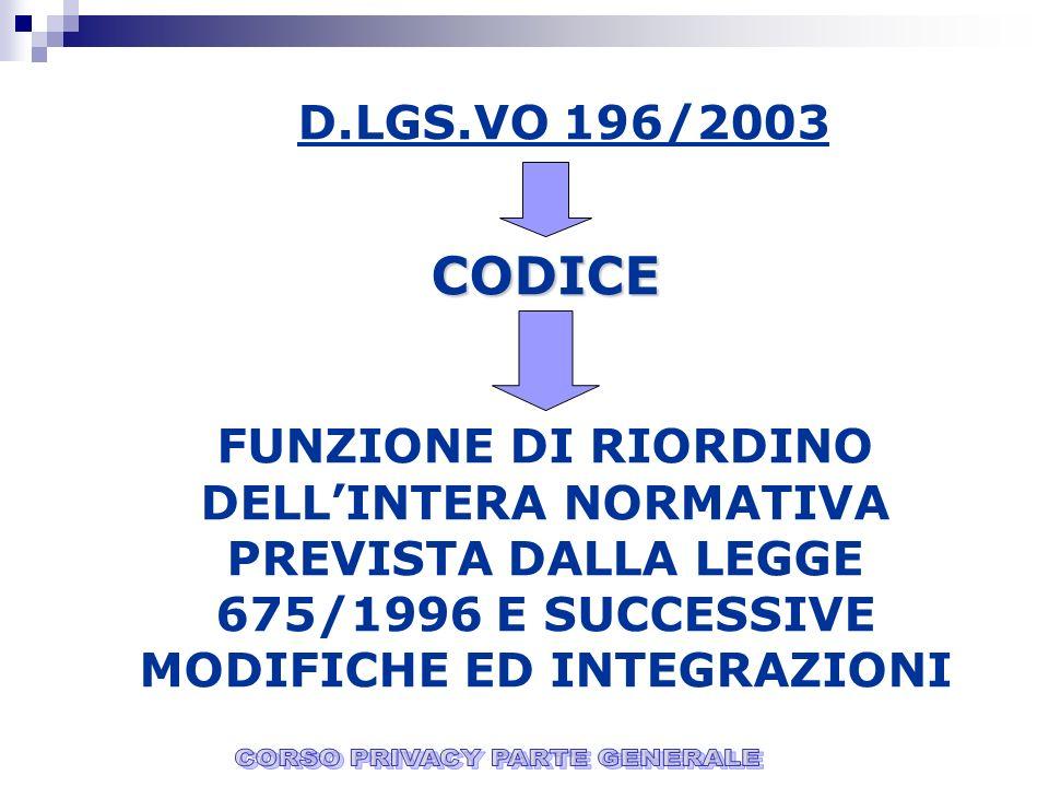 D.LGS.VO 196/2003 CODICE FUNZIONE DI RIORDINO DELLINTERA NORMATIVA PREVISTA DALLA LEGGE 675/1996 E SUCCESSIVE MODIFICHE ED INTEGRAZIONI