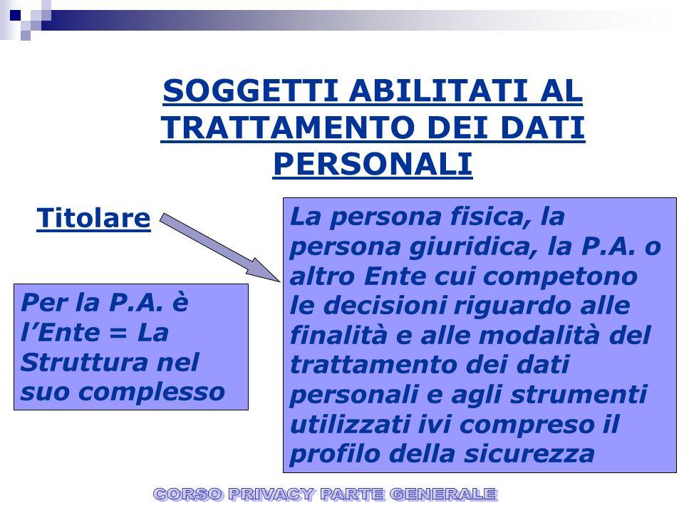 SOGGETTI ABILITATI AL TRATTAMENTO DEI DATI PERSONALI Titolare La persona fisica, la persona giuridica, la P.A.
