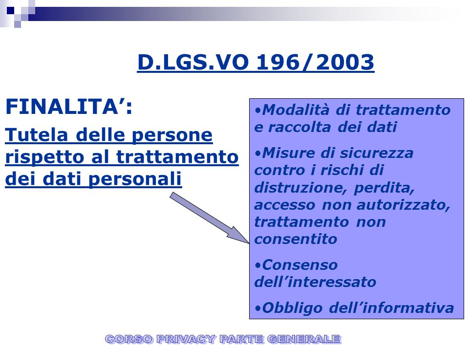 D.LGS.VO 196/2003 FINALITA: Tutela delle persone rispetto al trattamento dei dati personali Modalità di trattamento e raccolta dei dati Misure di sicu