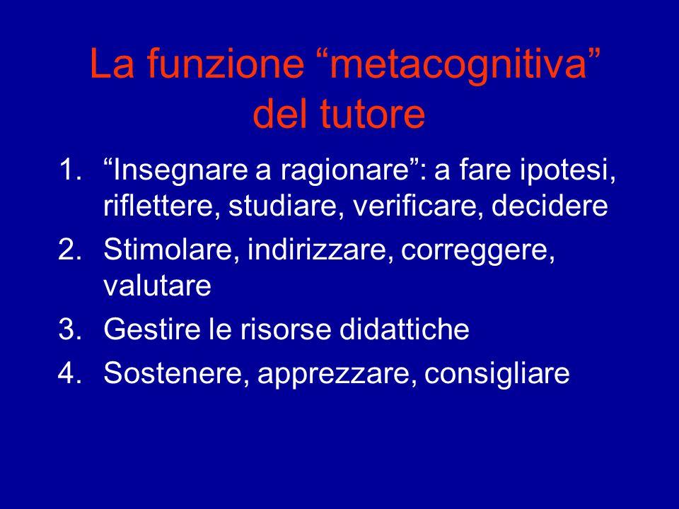 La funzione metacognitiva del tutore 1.Insegnare a ragionare: a fare ipotesi, riflettere, studiare, verificare, decidere 2.Stimolare, indirizzare, cor