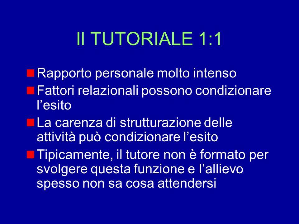 Il TUTORIALE 1:1 Rapporto personale molto intenso Fattori relazionali possono condizionare lesito La carenza di strutturazione delle attività può cond