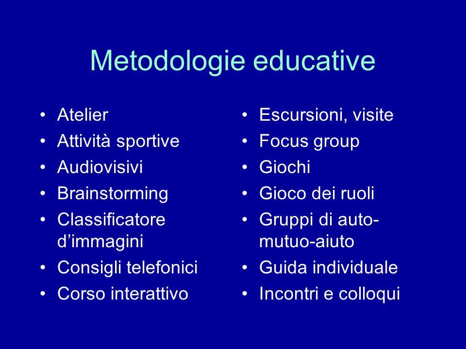 Metodologie educative Atelier Attività sportive Audiovisivi Brainstorming Classificatore dimmagini Consigli telefonici Corso interattivo Escursioni, v