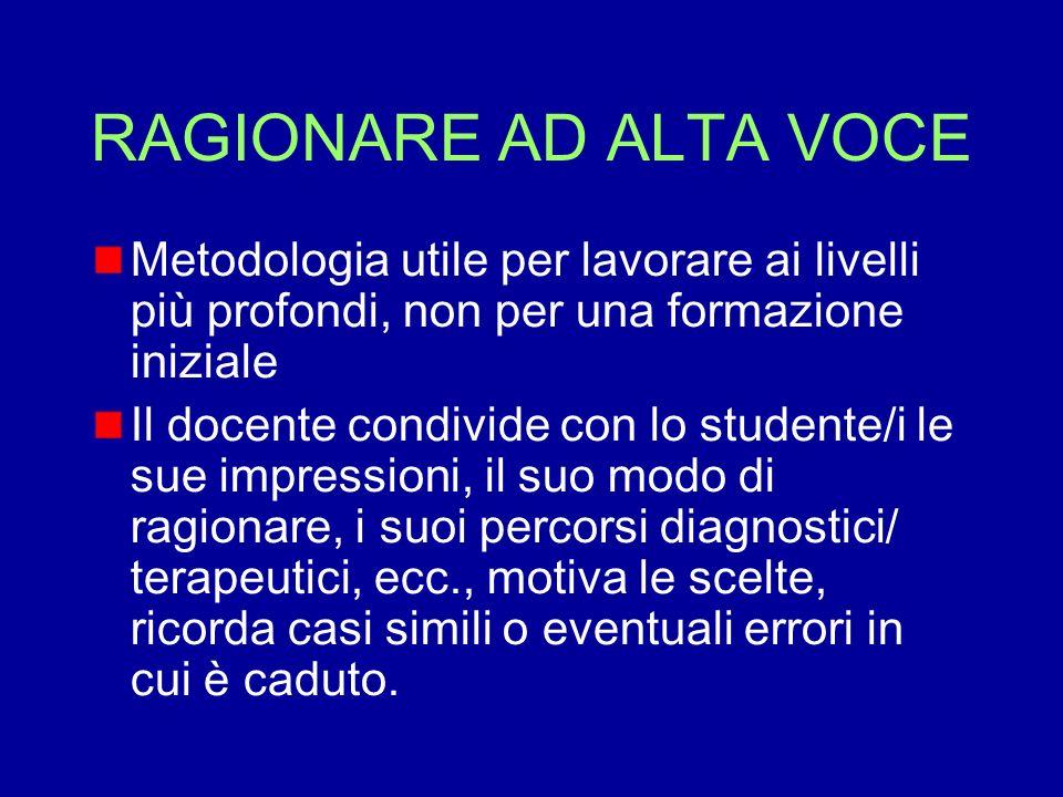 RAGIONARE AD ALTA VOCE Metodologia utile per lavorare ai livelli più profondi, non per una formazione iniziale Il docente condivide con lo studente/i
