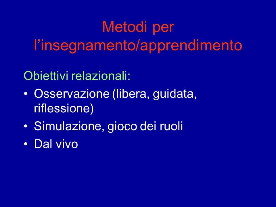 Metodi per linsegnamento/apprendimento Obiettivi relazionali: Osservazione (libera, guidata, riflessione) Simulazione, gioco dei ruoli Dal vivo