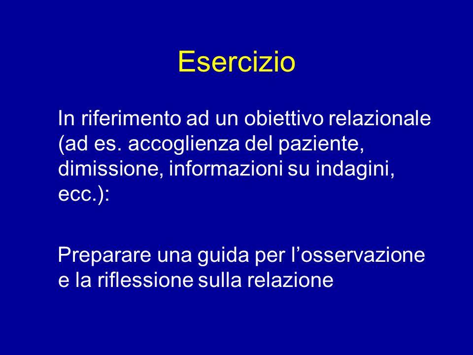 Esercizio In riferimento ad un obiettivo relazionale (ad es. accoglienza del paziente, dimissione, informazioni su indagini, ecc.): Preparare una guid